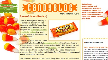 Chocolate Authority Site, the Candy Blog