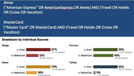 amex-individual-sources