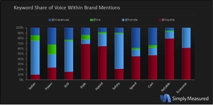 brand-mentions-keyword-sov