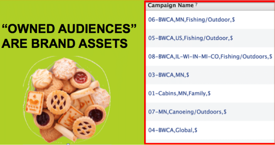 owned-audiences-brand-assets