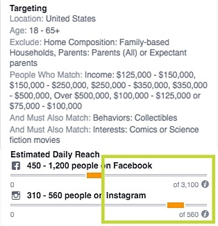 2016.03.30-05-Aimclear-Psychographic-Buyer-Profile-Targeting-Facebook-Purchase-Behaviors