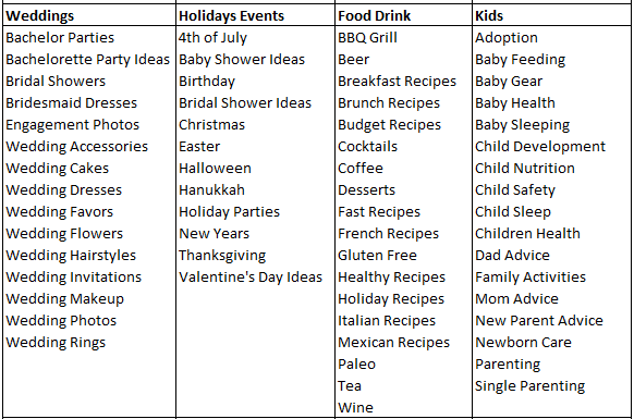 THH-Events-Food-Kids