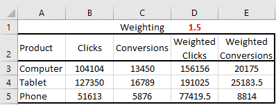 Excel 2016 formulas not calculating automatically