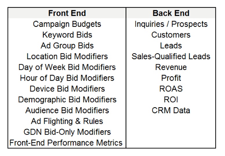 frontend-backend-automation-chart