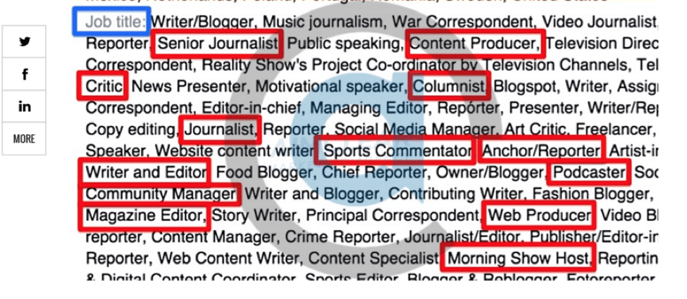 Facebook job titles listed in their targeting when this post was written.