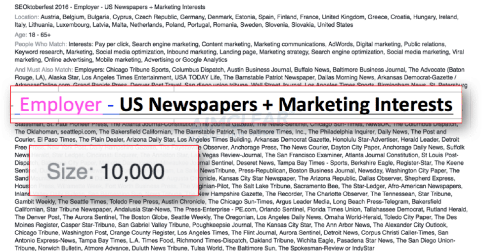 Facebook targeting of Employees of US Newspapers + Marketing Interests reveals 10,000 users.