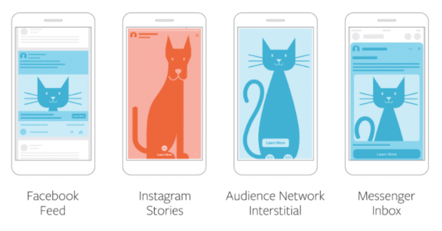 Example of different sizes for Facebook ad motifs