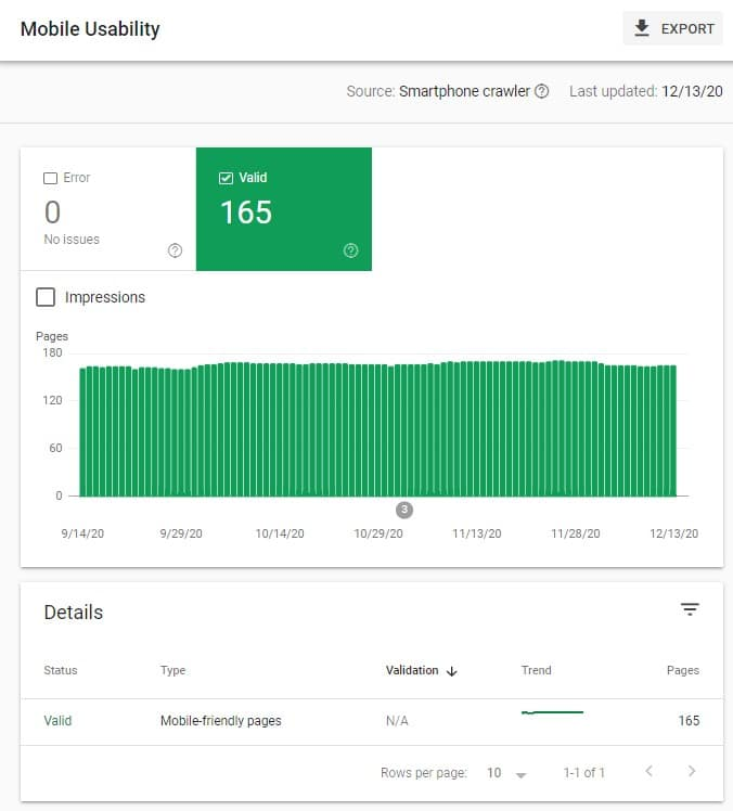 Google Search Console Mobile Usability Details